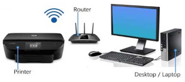 123.hp.com Setup Wireless Printer